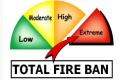 Fire-ban-2016-418x279